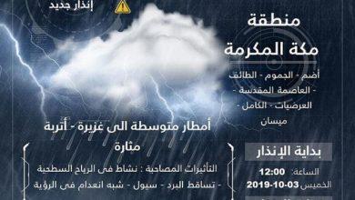 Photo of حالة الجو السيئة تهدد مكة واستعدادات قصوى لتجنبها