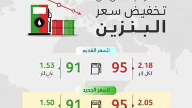 Photo of أرامكو تعلن خفض أسعار البنزين بداية من 20 أكتوبر 2019م
