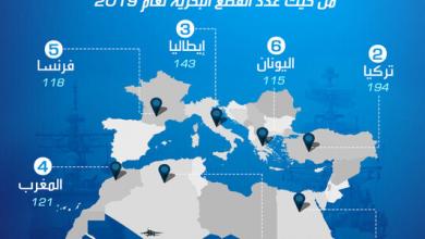 Photo of أقوى 5 قوات بحرية في المتوسط
