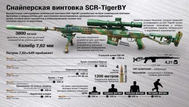 Photo of بيلاروس تكشف عن بندقية قنص جديدة