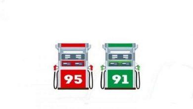 Photo of أرامكو تعلن المراجعة الشهرية لأسعار البنزين والديزل والغاز لشهر مارس
